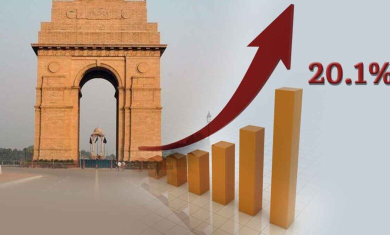 GDP-of-India