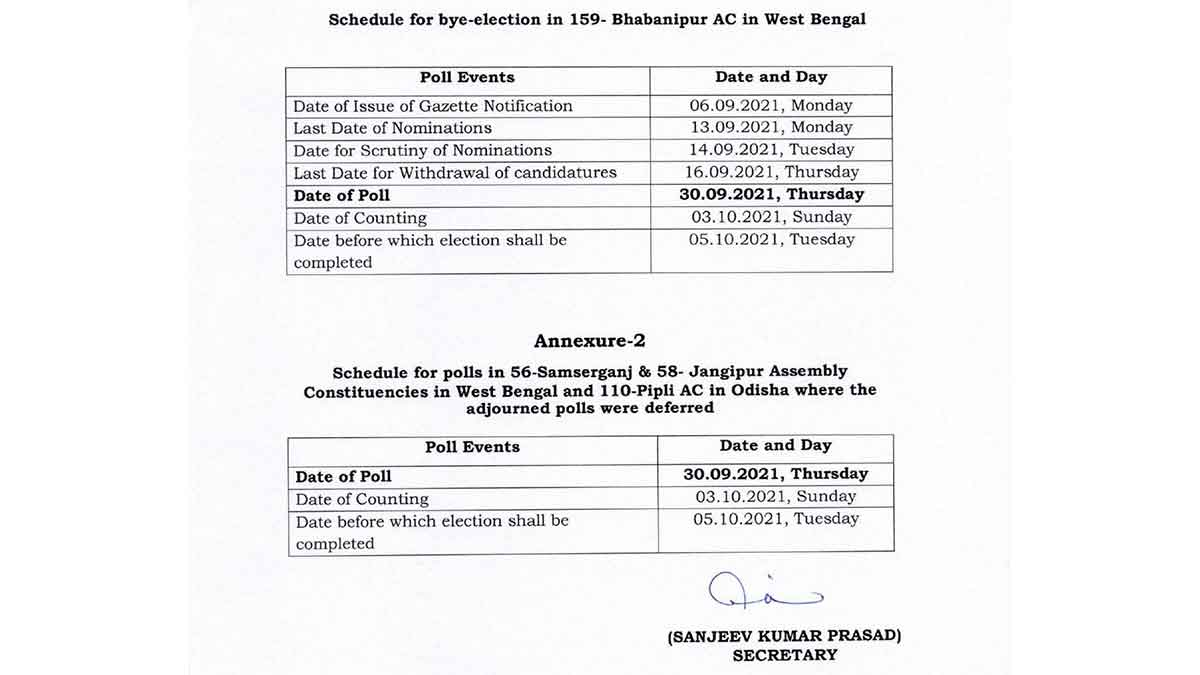 Schedule-of-by-elections-in-west-bengal